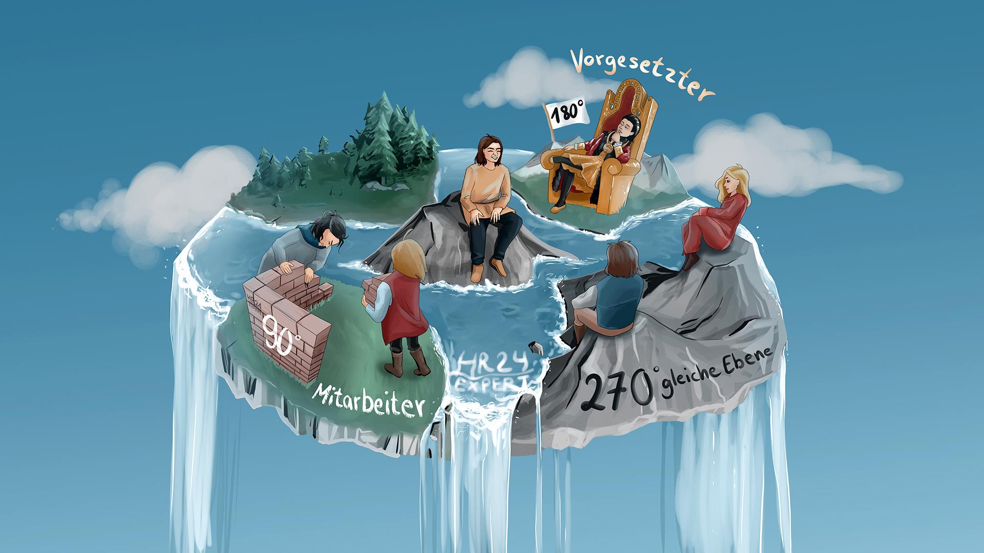 Feedbacknehmer, Mitarbeiter, Vorgesetzter und Kollegen auf gleicher Ebene sind am 270 Grad Feedback beteiligt.