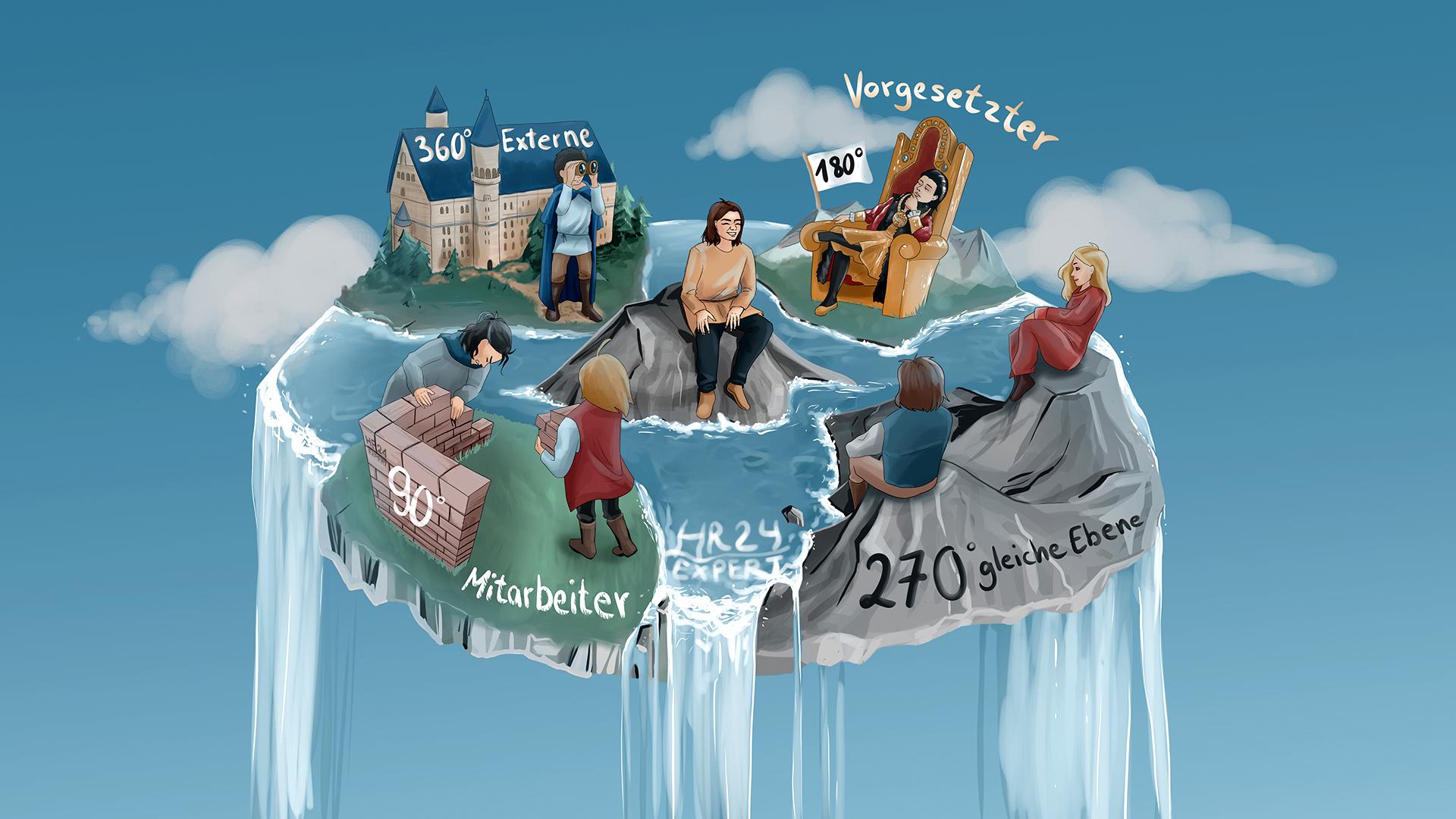 Feedbacknehmer, Mitarbeiter, Vorgesetzter, Kollegen auf gleicher Ebene und Externe Personen sind am 360 Grad Feedback beteiligt.